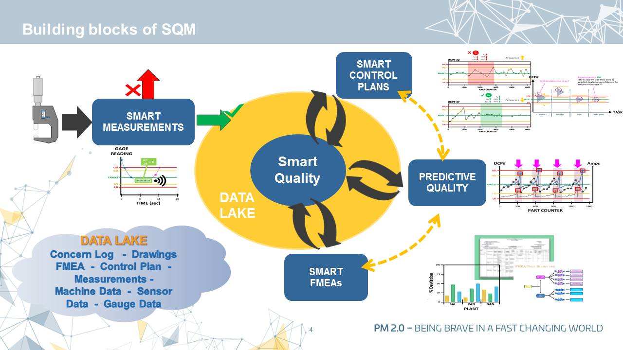 GKN manages Smart Quality with a virtual team.jpg